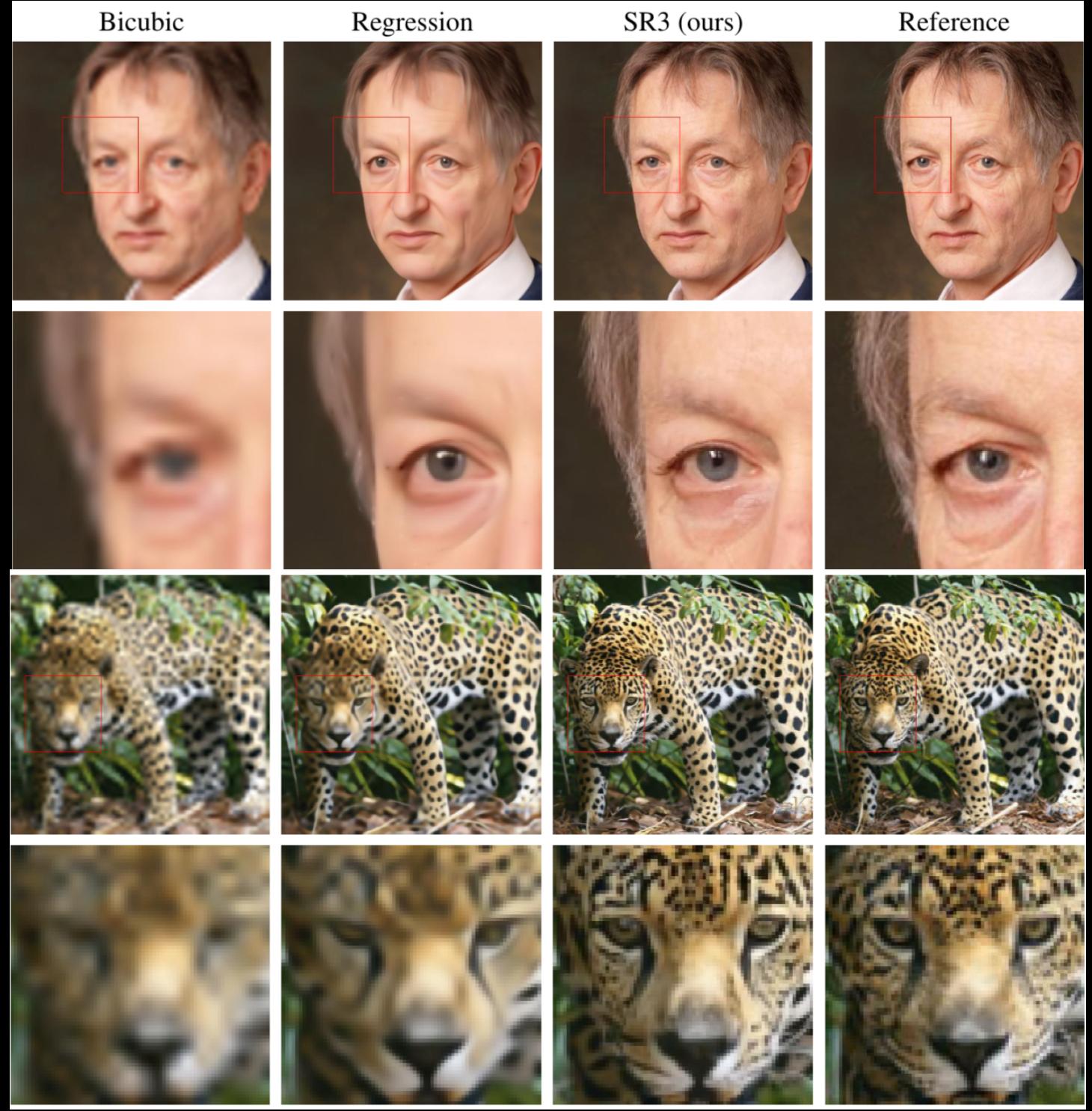 El nuevo enfoque de Google para la superresolución de imágenes